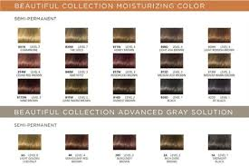 Celeb Luxury Viral Colorwash Color Depositing Shampoos