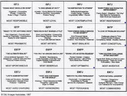 Personality Profile Chart Fascinating Article Regarding Personality Types And