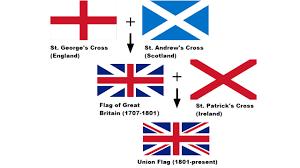 علم بريطانيا العظمى ودلالته والفرق بينه وبين علم انجلترا