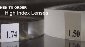 Do You Need High Index Lenses