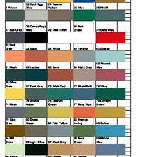 Airfix Model Paint Colour Chart Airfix Color Chart Pdf 6nge30gzx0lv