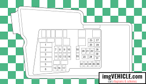 mazda cx 7 2007 fuse diagram wiring diagrams best mazda cx 7 fuse box diagrams schemes vehicle com 2007 mazda cx 7 inside mazda cx 7 2007 fuse diagram