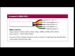 opencpn nmea in out via one rs232 port ? cruisers & sailing forums NMEA 0183 Cable Connectors Nmea 0183 To Db9 Wiring Diagram #28