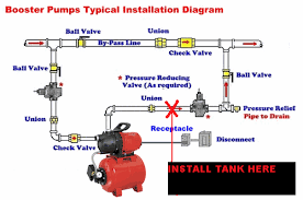 booster pump installation diagram booster image home booster pump recommendation needed doityourself com on booster pump installation diagram