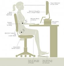 incredible ergonomic desk setup diagram best home furniture design ergonomic desk and chair set up