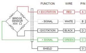 load cell wiring diagram load wiring diagrams