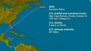 Hurricane Statistics Fast Facts Cnn