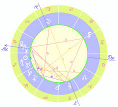 Free Natal Chart Report Whole Signs Houses