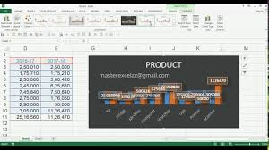 Different Types Of Chart Styles In 3d Clustered Column Chart In Ms Excel 2013