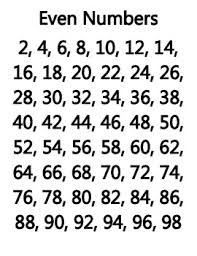 Prime And Odd Numbers Chart Even Odd Numbers Squared Cubed Numbers Directional Lines Prime Numbers