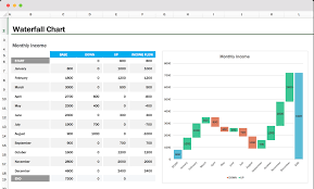 Revenue Chart Template Waterfall Chart Excel Template How To Tips Teamgantt