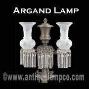 Antique Lamp Identification At The Antique Lamp Co