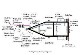 six way plug wiring diagram auto electrical wiring diagram dodge trailer wiring diagram 6 pin