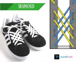 Shoelace Patterns Best Shoelace Styles 48 Cool Ways To Tie Shoelaces Pundit Cafe