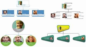 Visio Org Chart Template Best Of Work Flow Chart Template Powerpoint