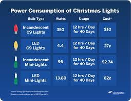 Average Wattage Of Christmas Lights Energy Efficient Decorative Lights Constellation