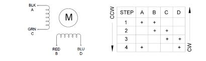 4 wire bipolar stepper motor wiring diagram efcaviation com stepper motor wiring color code at Nema 23 Stepper Motor Wiring Diagram