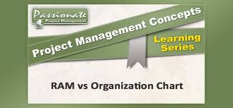 Responsibility Assignment Matrix Ram Vs Organization Chart