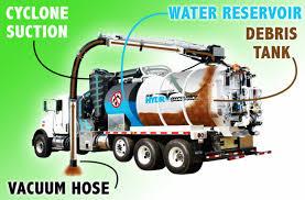 Hydro Excavator Truck How Hydro Excavating Or Vacuum Excavation Works Great