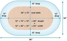 oval tablecloth size formula