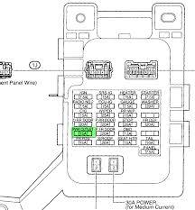 2009 hhr fuse box diagram wiring diagrams lexus rx330 fuse box data wiring diagramlexus rx300 diagram 2009 hhr fuse box diagram at
