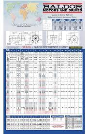 Baldor Motor Frame Chart Baldor Motor Frame Chart Damnxgood Com