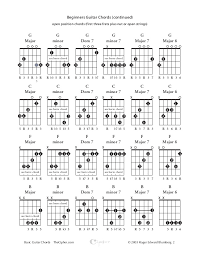 Blank Guitar Chord Chart Pdf Unique 13 Guitar Chord Chart