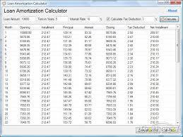 Calculate Loan Amortization Download Free Loan Amortization Calculator Loan Amortization