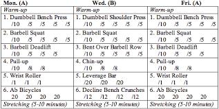 Weight Training Exercise Chart Pdf Www Bedowntowndaytona Com