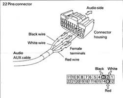 custom aux cable needed band of riders it a 3 5mm jack 3 leads that connect into the wiring harness in the stereo pictures below anyone a wiring wizard