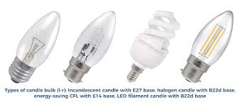 types of home lighting. Awesome Types Of Led Bulb Inspirations Including Bulbs Light Ledger Lights Type Home Lighting Base Picture Watts Pictures