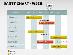 power point gant chart free gantt powerpoint chart week