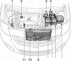 toyota yaris brake fluid toyota yaris manual toyota service blog 0 7 6 5