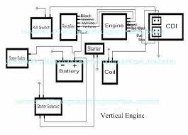 taotao 110cc atv wiring diagram 110cc chinese atv wiring diagram Tao Tao 110cc Atv Wiring Diagram hooper imports experts on chinese motorcycles chinese atv wiring diagram simplest wiring for non electric start taotao 110cc atv wiring diagram