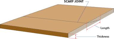 plywood sheet dimensions glossary wood university
