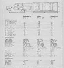 similiar schematic 1972 lincoln keywords 1984 buick riviera wiring diagram further 1966 plymouth fury iii car