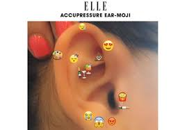 Ear Piercing Chart Ear Acupuncture Points Can An Ear Piercing Improve Your