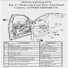 2007 f150 fuse diagram lovely 2007 ford f150 mirror wiring diagram 2007 f150 fuse diagram lovely 2007 ford f150 mirror wiring diagram 2007 ford f150 door