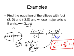 5 examples find the equation of the ellipse with foci 2 0 and 2 0 and whose major axis is 8 units