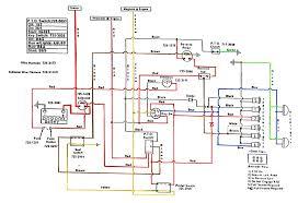 kawasaki bayou 220 wiring harness wiring diagram user kawasaki 220 wiring diagram wiring diagram show kawasaki bayou 220 wiring harness diagram kawasaki 220 wiring