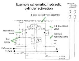 Hydraulic Cylinder Pressure Chart Field Report How To Read Fluids Circuit Diagrams Part 2