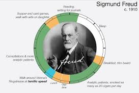 Sigmund Freud Chart Sigmund Freud Sigmund Freud Freud Quotes Famous Artists