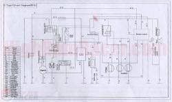 kazuma 110 atv wiring diagram wiring diagrams kandi 110cc wiring diagram home diagrams