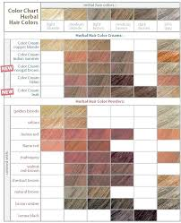 Redken Professional Hair Color Chart