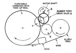 magnetic recording equipment on silvertone wiring diagram