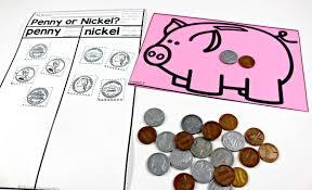 20 Ideas For Teaching Coins Tunstalls Teaching Tidbits