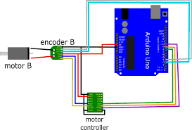 encoder wiring diagram wiring diagram website encoder wiring diagram encoder wiring diagram
