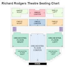 Hamilton In New York City Tickets Buy At Ticketcity