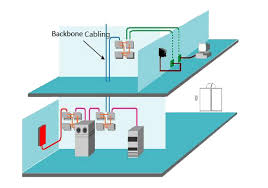 structured cabling schematic diagram wiring diagrams structured cabling schematic diagram wiring diagrams base