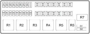 jaguar s type fuse box diagram fuse diagram 1997 jaguar xj6 fuse box diagram jaguar s type fuse box diagram